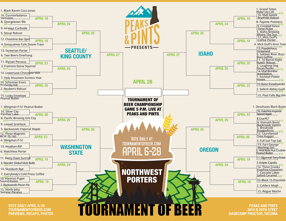 Tournament of Beer-Northwest Porters-Let the games begin