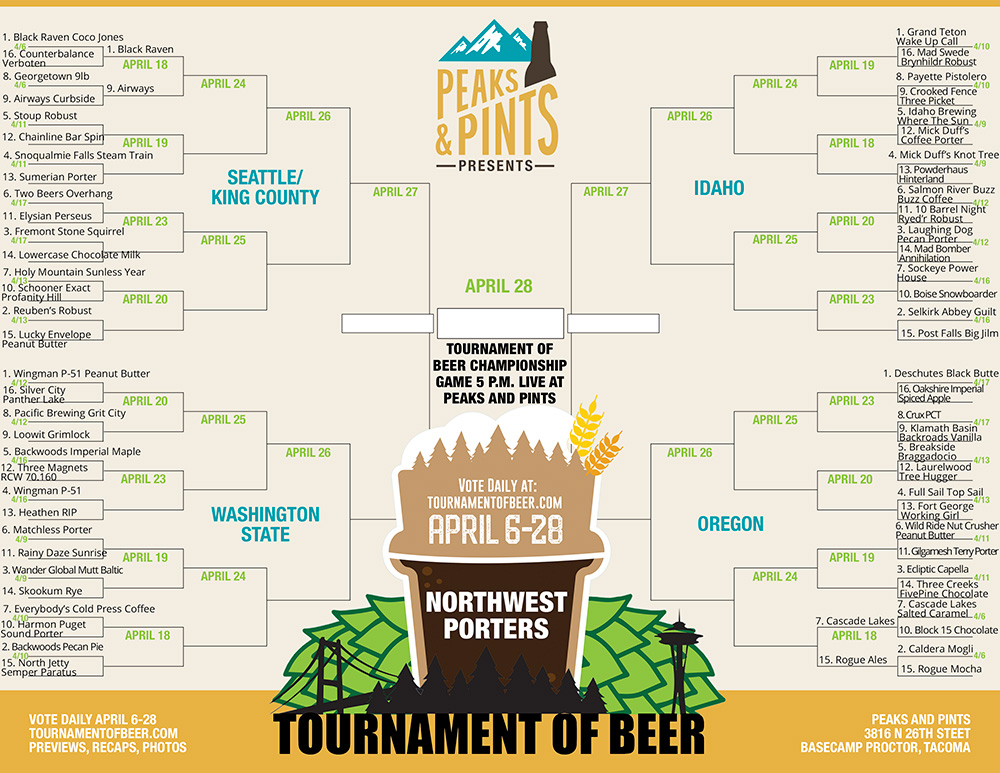Tournament-of-Beer-Northwest-Porters-Round-One-April-9