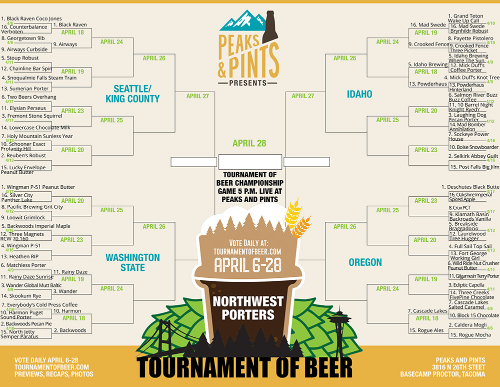 Tournament-of-Beer-Porters-bracket-April-11