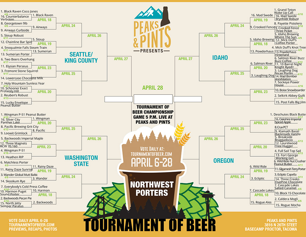 Tournament-of-Beer-Porters-bracket-April-13