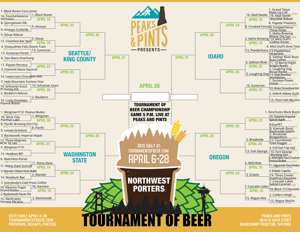 Tournament-of-Beer-Porters-bracket-April-16