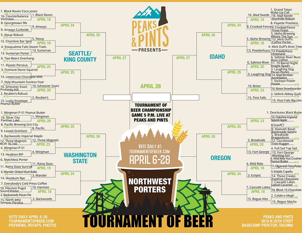 Tournament-of-Beer-Porters-bracket-April-17