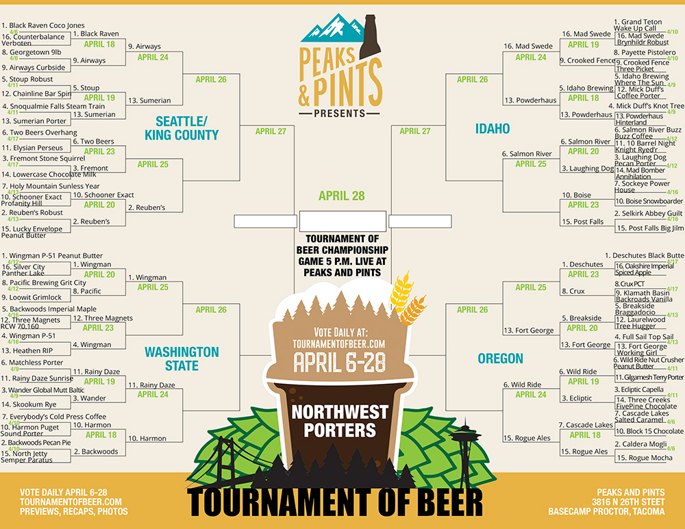 Tournament-of-Beer-Porters-bracket-April-21