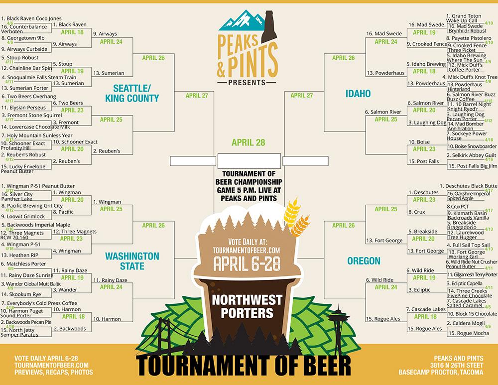 Tournament-of-Beer-Porters-bracket-April-23