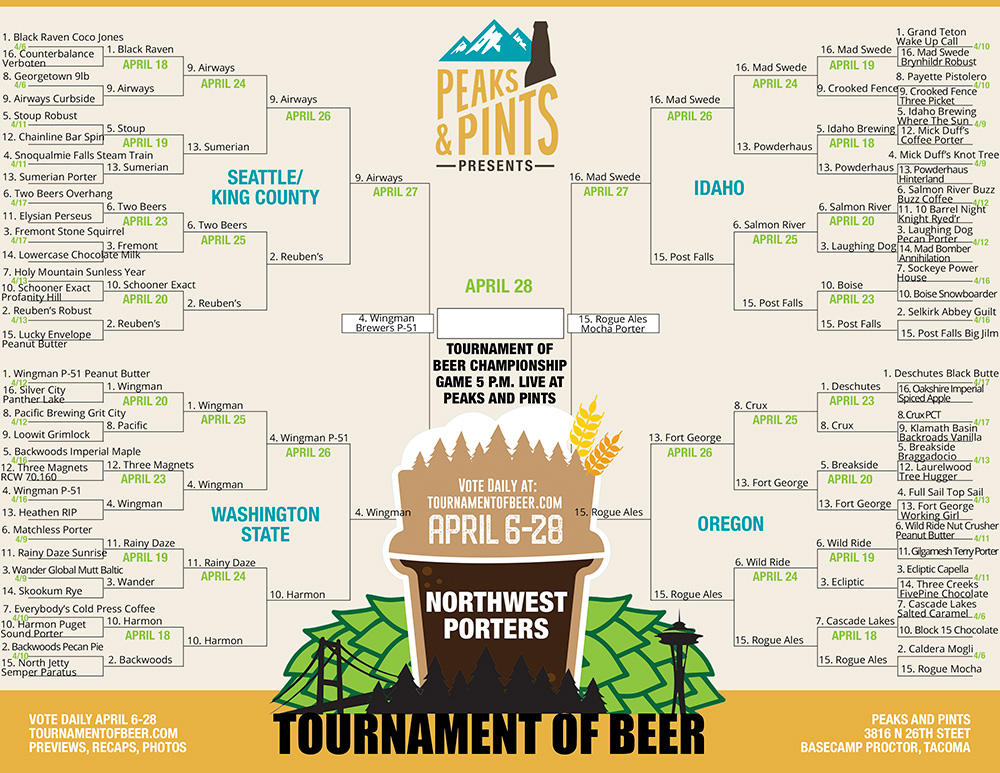 Tournament-of-Beer-Porters-bracket-Championship
