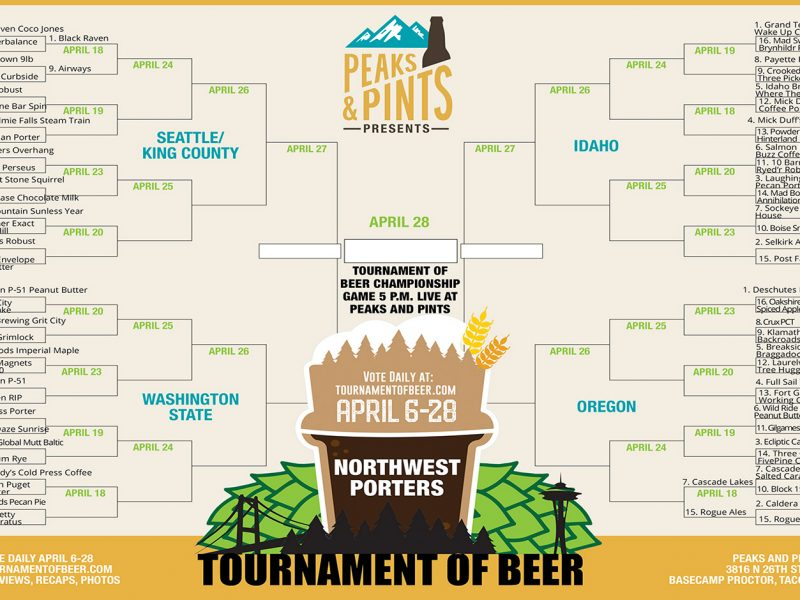 Tournament-of-Beer-Porters-bracket-First-Round