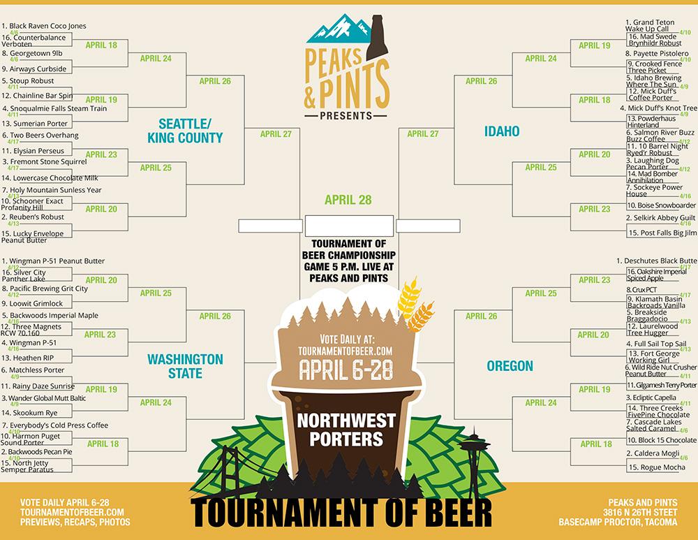 Tournament-of-Beer-Porters-bracket-new