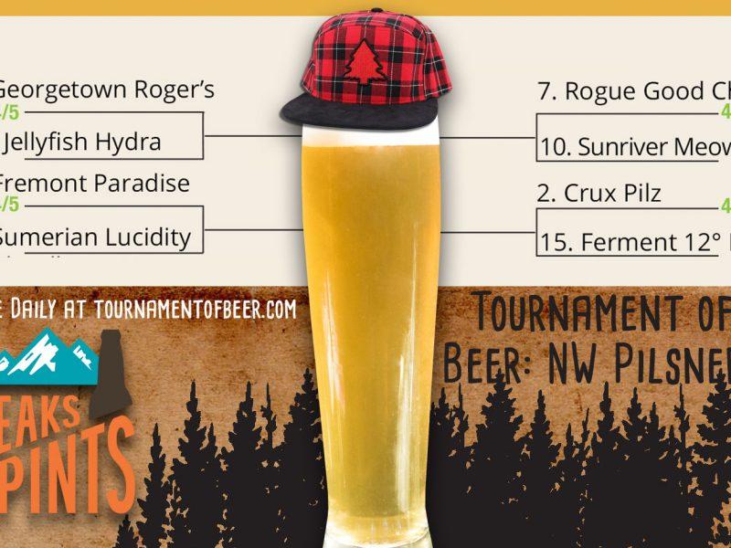 Tournament-of-Beer-Northwest-Pilsners-April-5