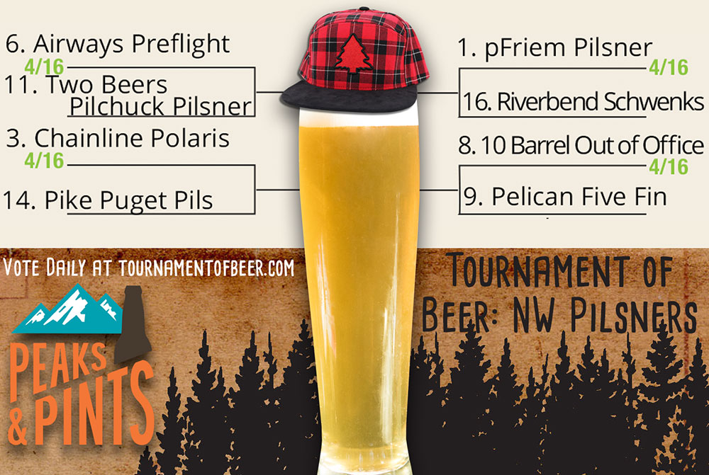 Tournament-of-Beer-Northwest-Pilsners-First-Rouind-April-16