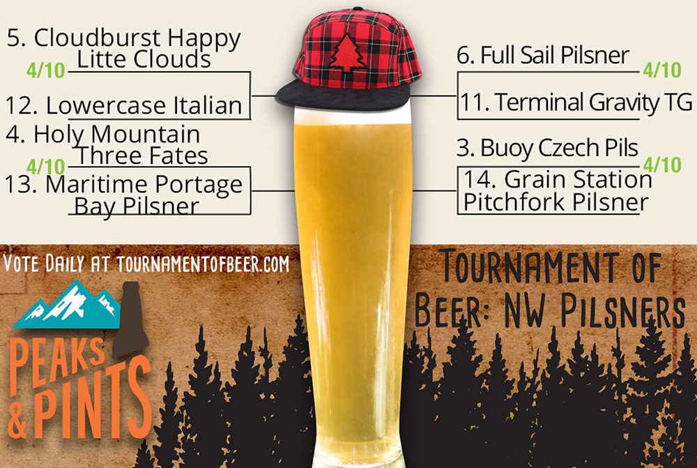 Tournament-of-Beer-Northwest-Pilsners-First-Round-April-10