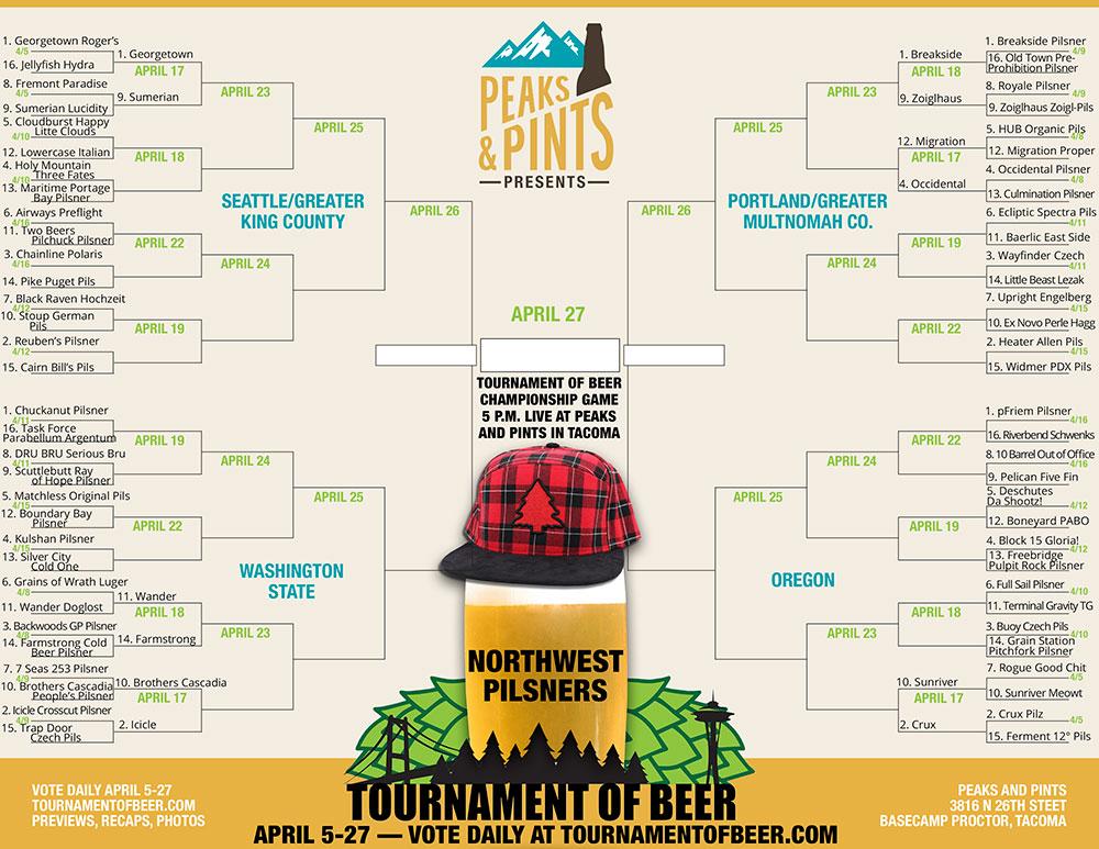 Tournament-of-Beer-Pilsners-bracket-April-10