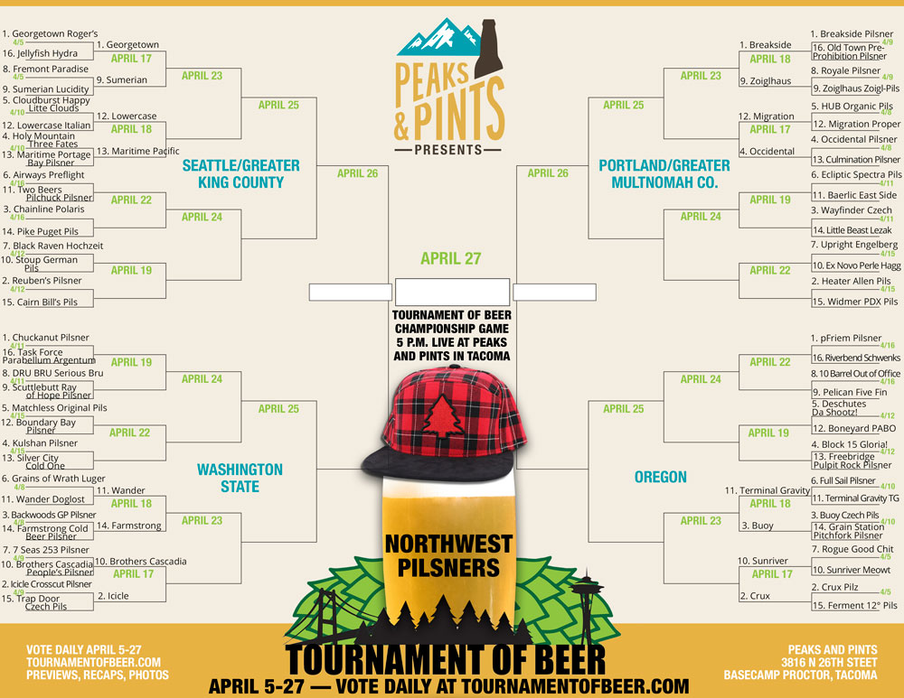 Tournament-of-Beer-Pilsners-bracket-April-11