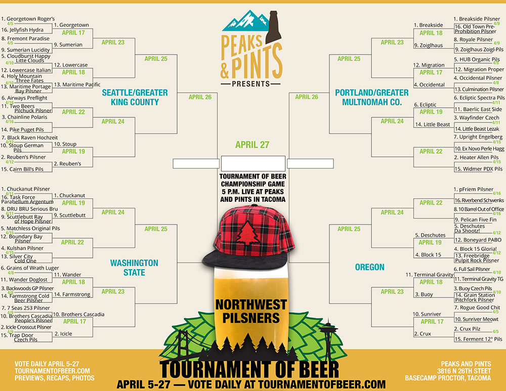 Tournament-of-Beer-Pilsners-bracket-April-15