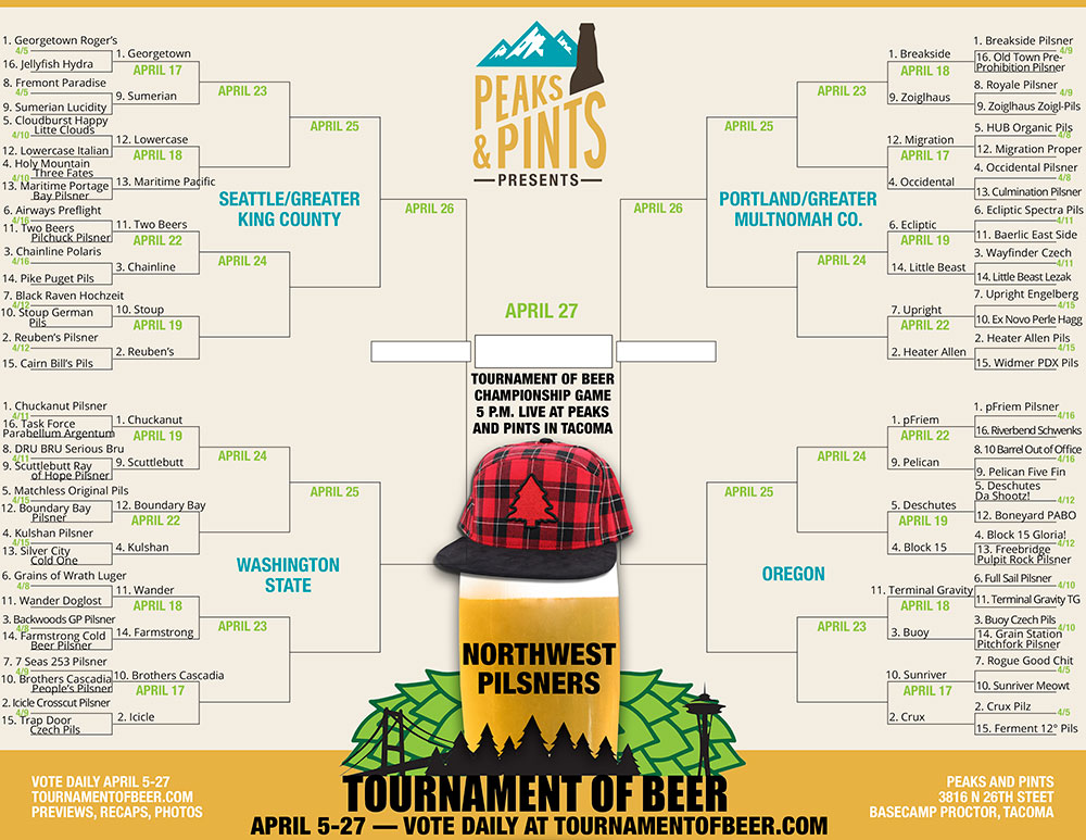Tournament-of-Beer-Pilsners-bracket-April-17