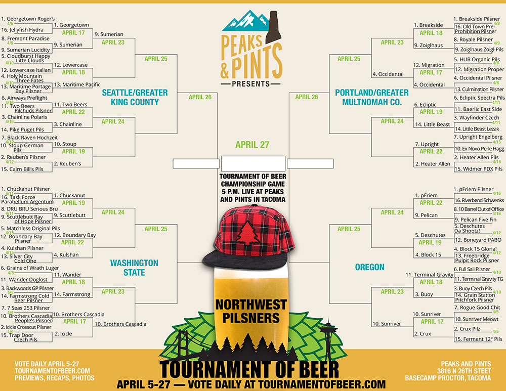 Tournament-of-Beer-Pilsners-bracket-April-18