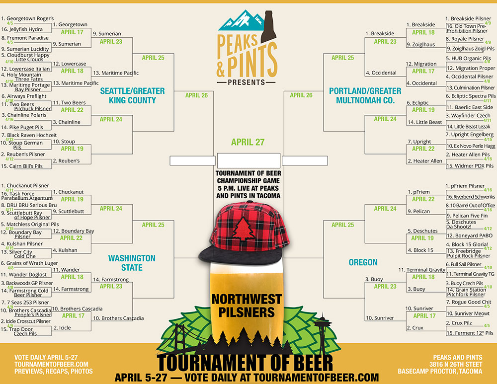 Tournament-of-Beer-Pilsners-bracket-April-19