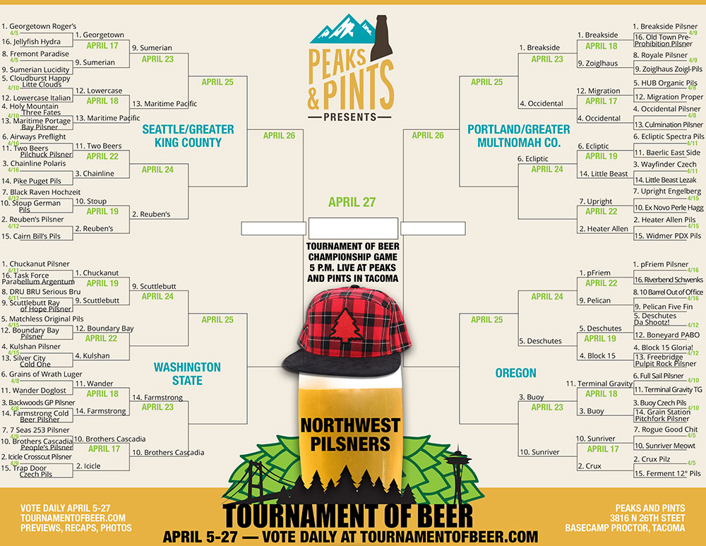 Tournament-of-Beer-Pilsners-bracket-April-20
