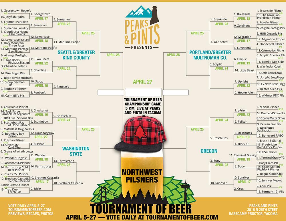 Tournament-of-Beer-Pilsners-bracket-April-20