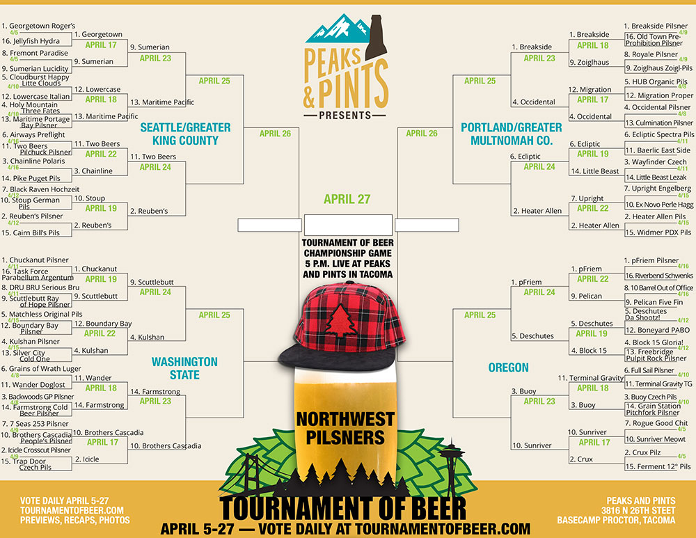 Tournament-of-Beer-Pilsners-bracket-April-23