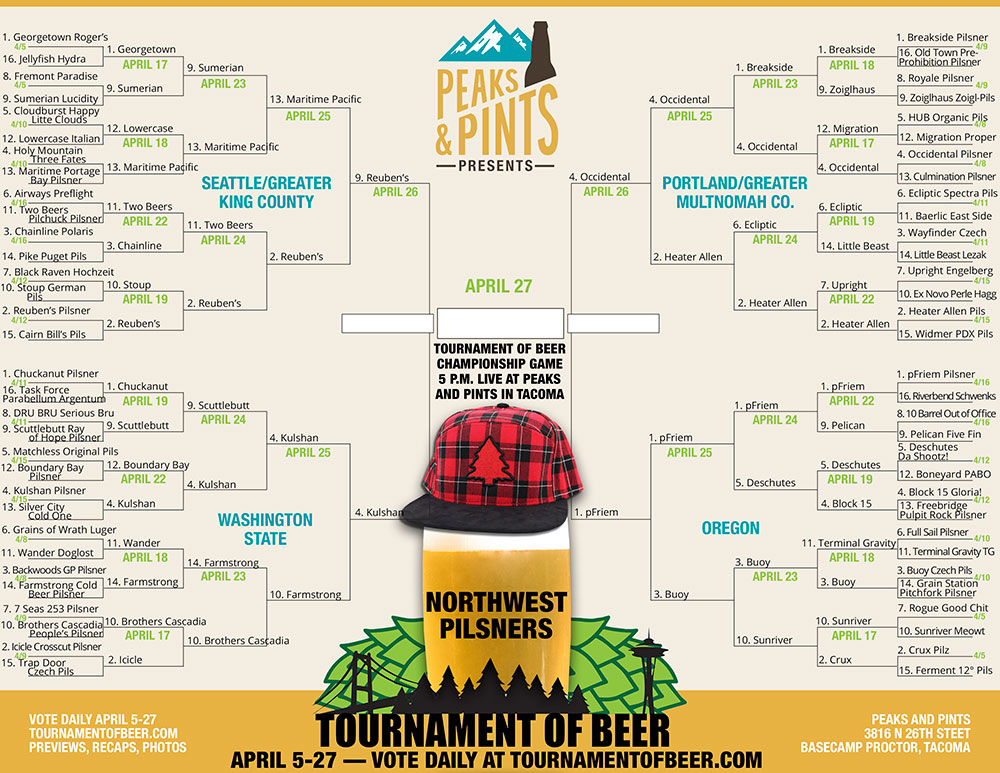 Tournament-of-Beer-Pilsners-bracket-April-26
