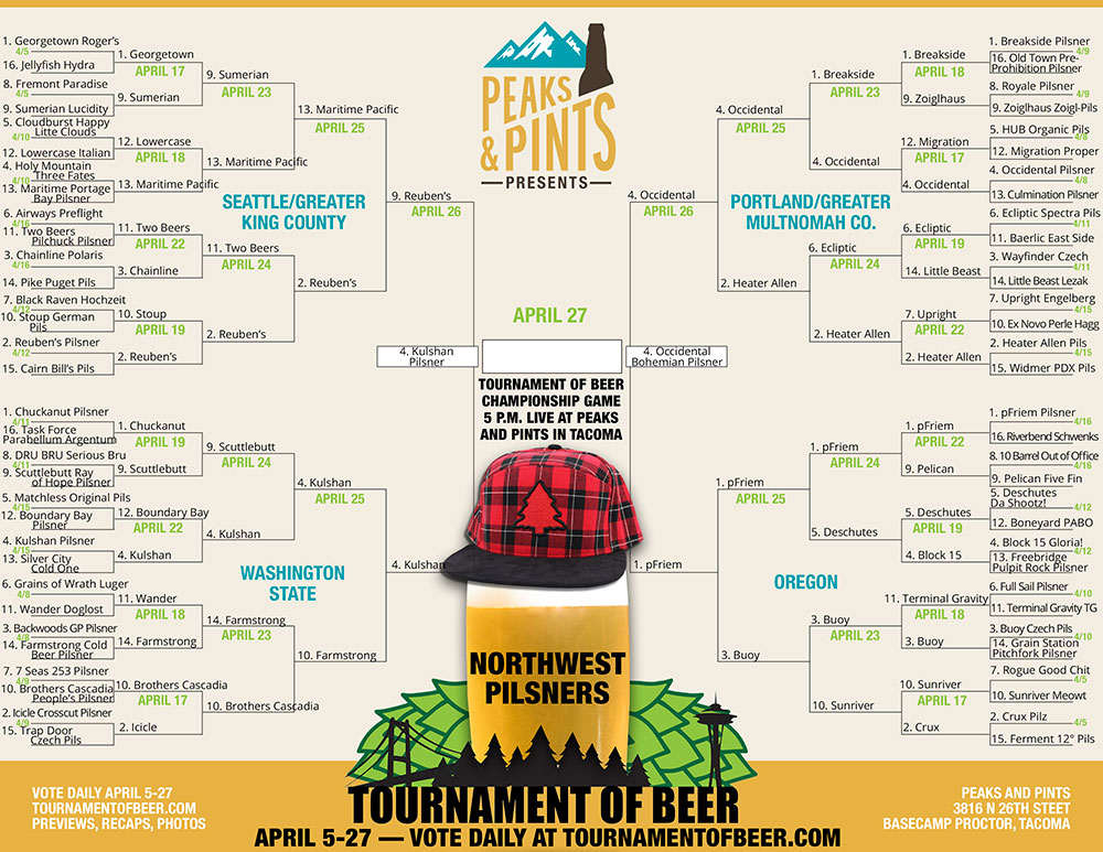 Tournament-of-Beer-Pilsners-bracket-April-27