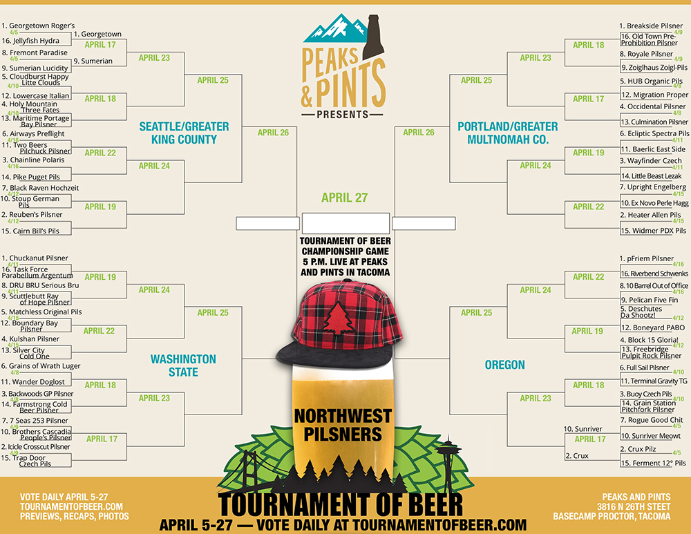 Tournament of Beer Pilsners bracket April 6