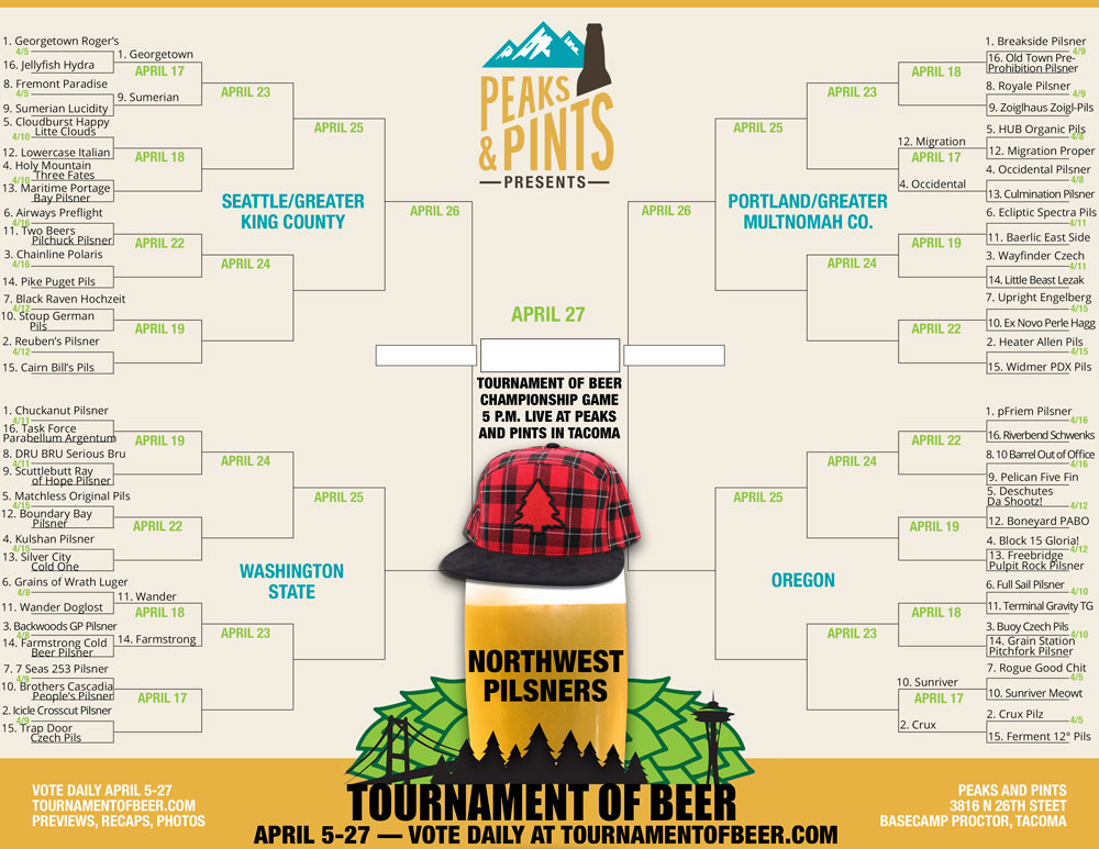 Tournament-of-Beer-Pilsners-bracket-April-9